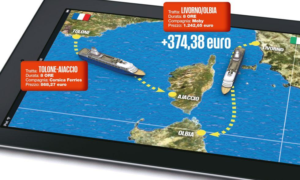 Il traghetto italiano costa tanto di più
