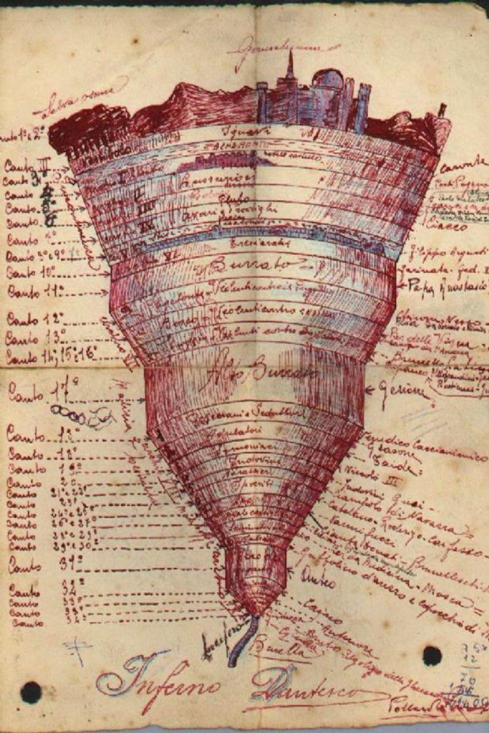La misura dell'Inferno e il girovita di Madame Bovary
