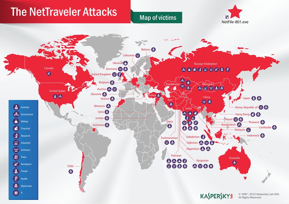 Chi sono i Red Star: gli hacker che ci spiano dal 2005