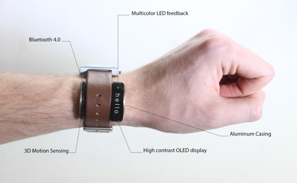 Glance: l'orologio diventa smartwatch