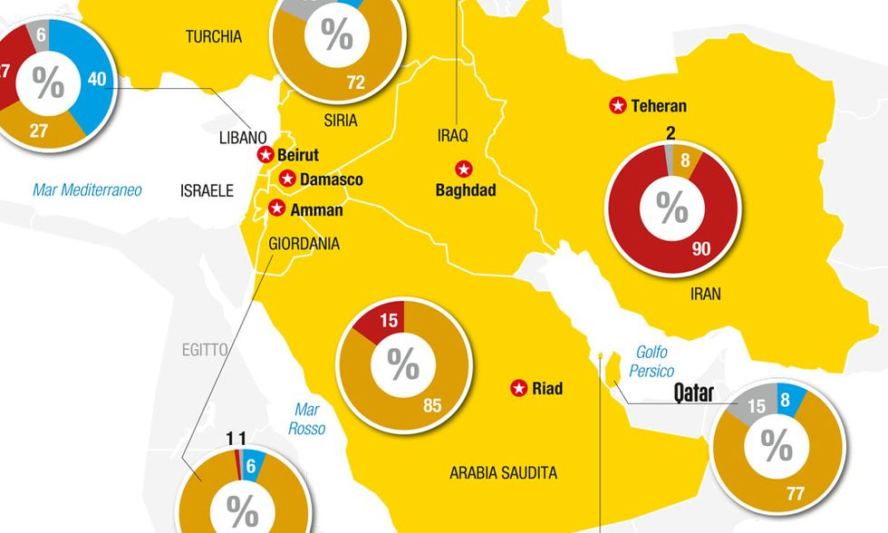 Cosa cambia con l'Iran più forte? Tutto