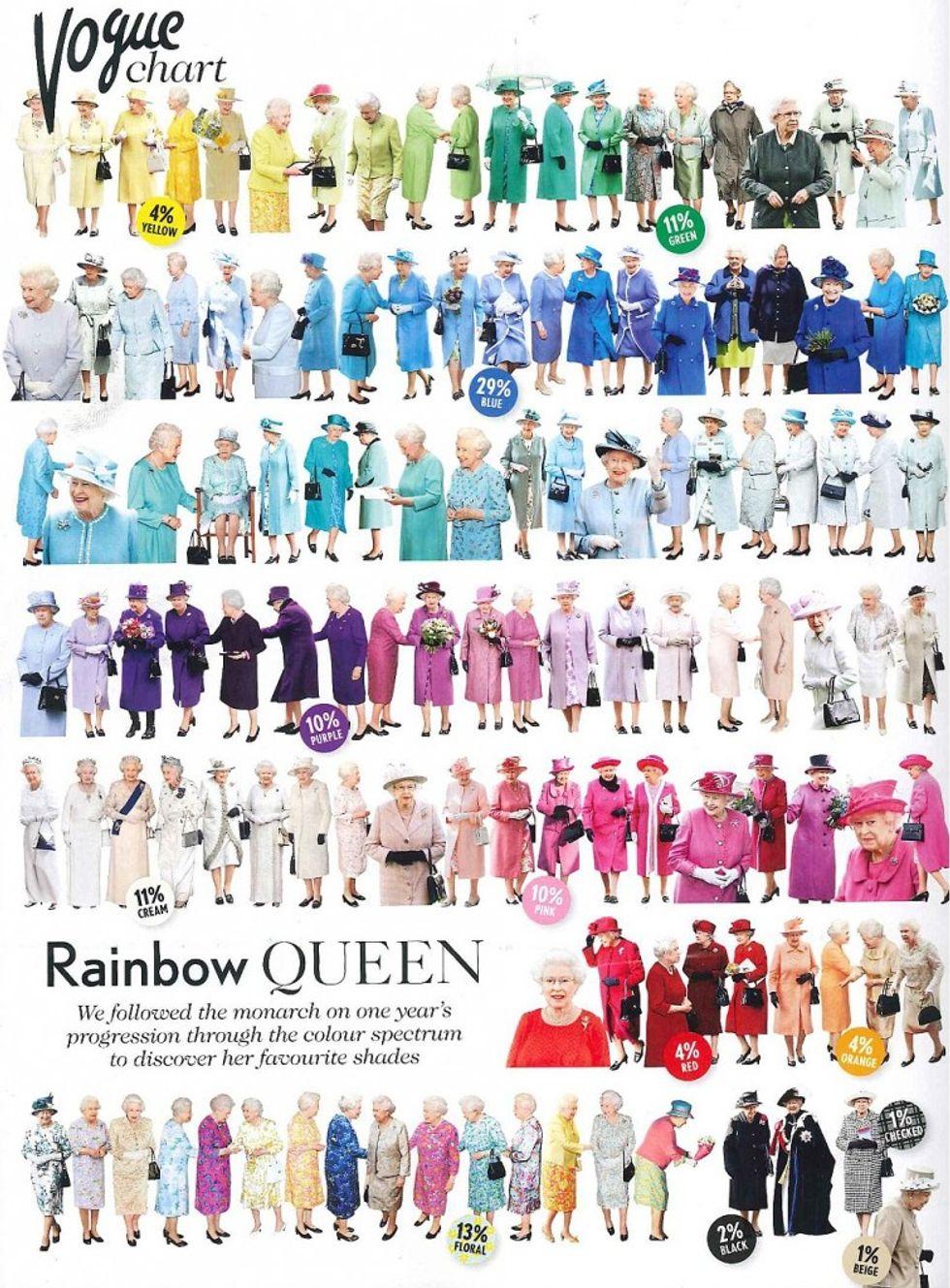 Pick&Chic – Regina Elisabetta: tutti i colori di Sua Maestà