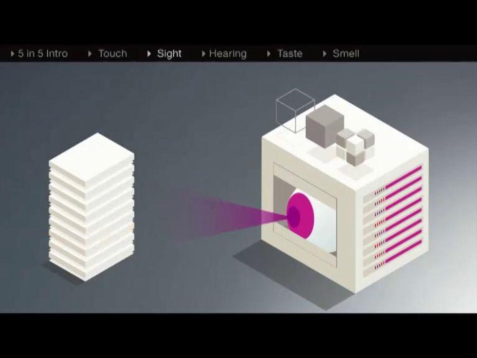 L'evoluzione sensoriale dei computer e i 5 sensi digitali: la vista