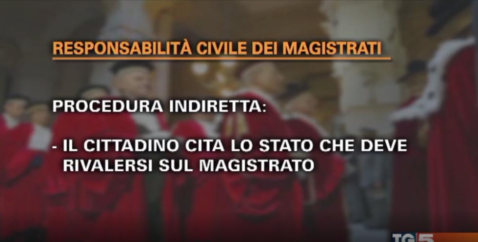 Responsabilità civile dei magistrati: è legge