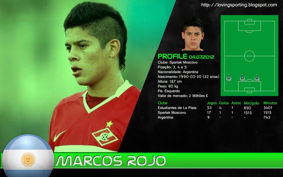 Tutto su Marcos Rojo, il difensore che piace a Mazzarri