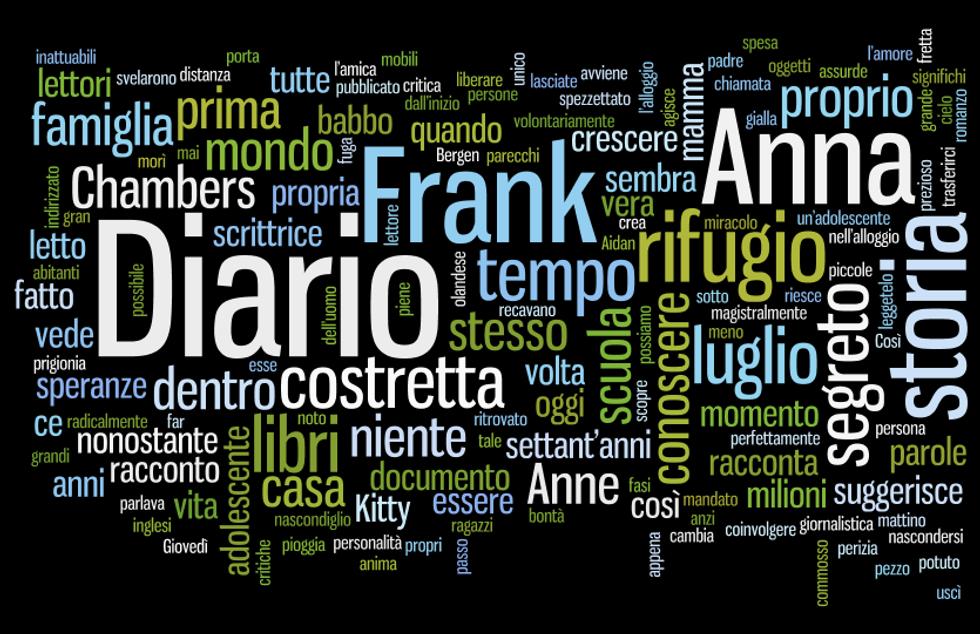 9 luglio 1942 - 9 luglio 2012. Settant'anni del rifugio segreto di Anna Frank