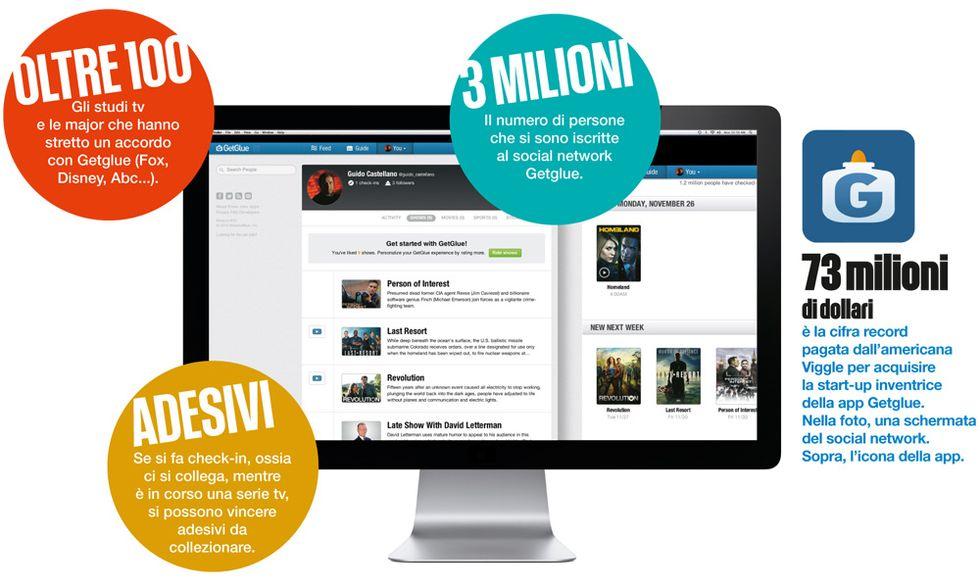 Getglue.com: il social network per chi ama le serie tv