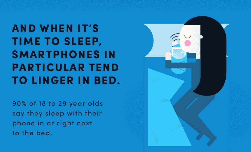 Smartphone e tablet, ecco perché non ti conviene portarteli a letto