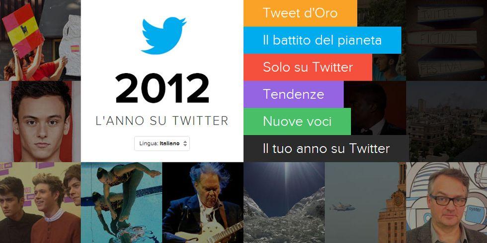Twitter: il meglio del 2012