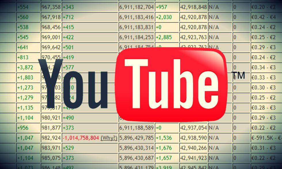 YouTube punisce le major: visualizzazioni falsate, via i video di Universal e Sony