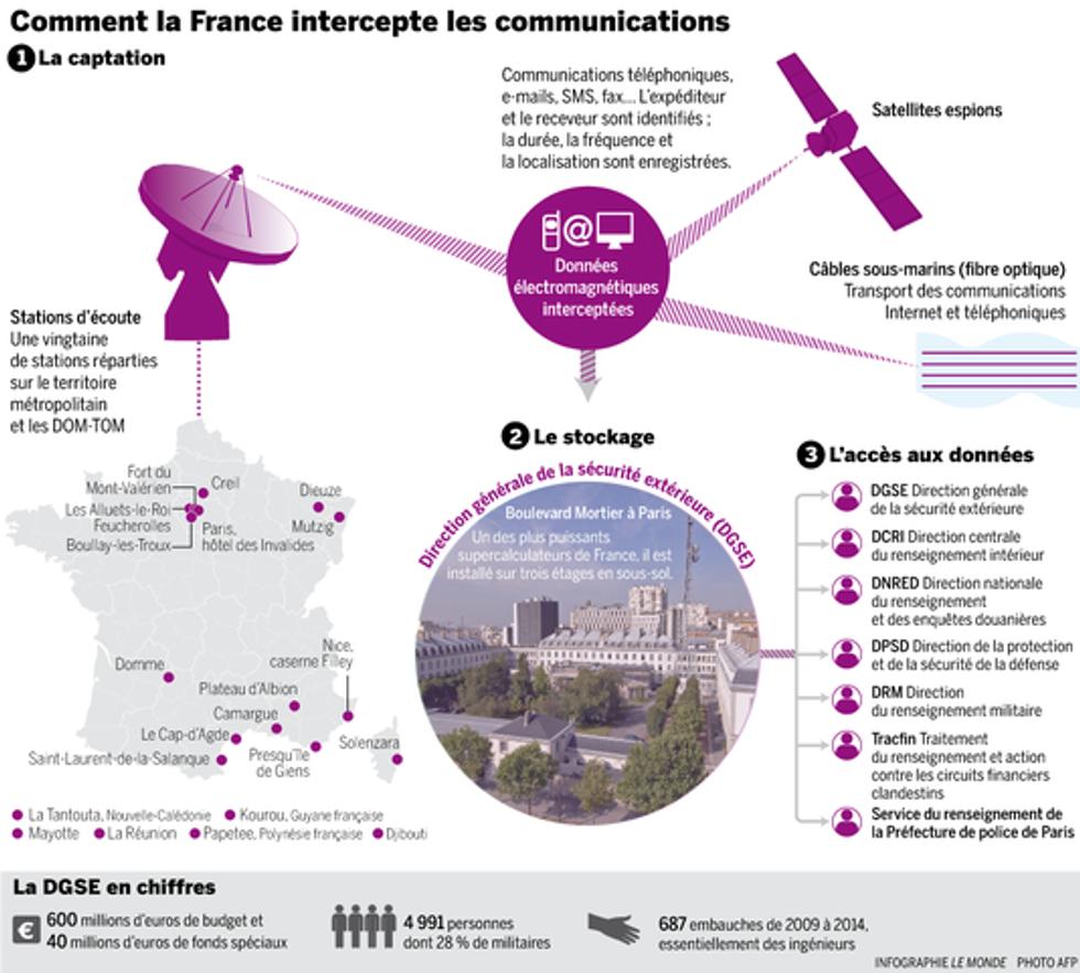 È Prism-fobia,ecco i software spia di Francia e Regno Unito