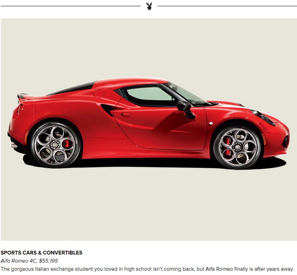 Playboy sceglie l'auto più sexy e sportiva: un'Alfa