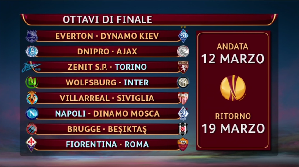 Europa League: i sorteggi degli ottavi di finale