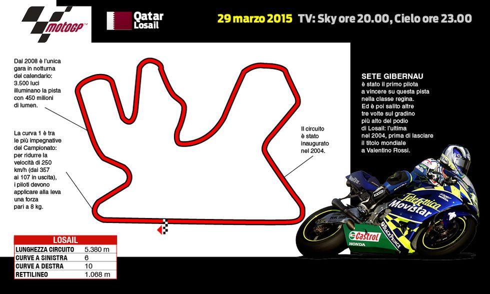 MotoGP 2015: il calendario delle gare, le 18 piste, le dirette Tv