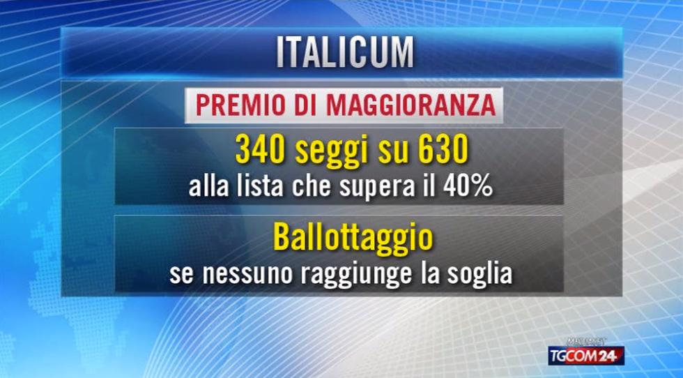 Italicum: ecco cosa cambia