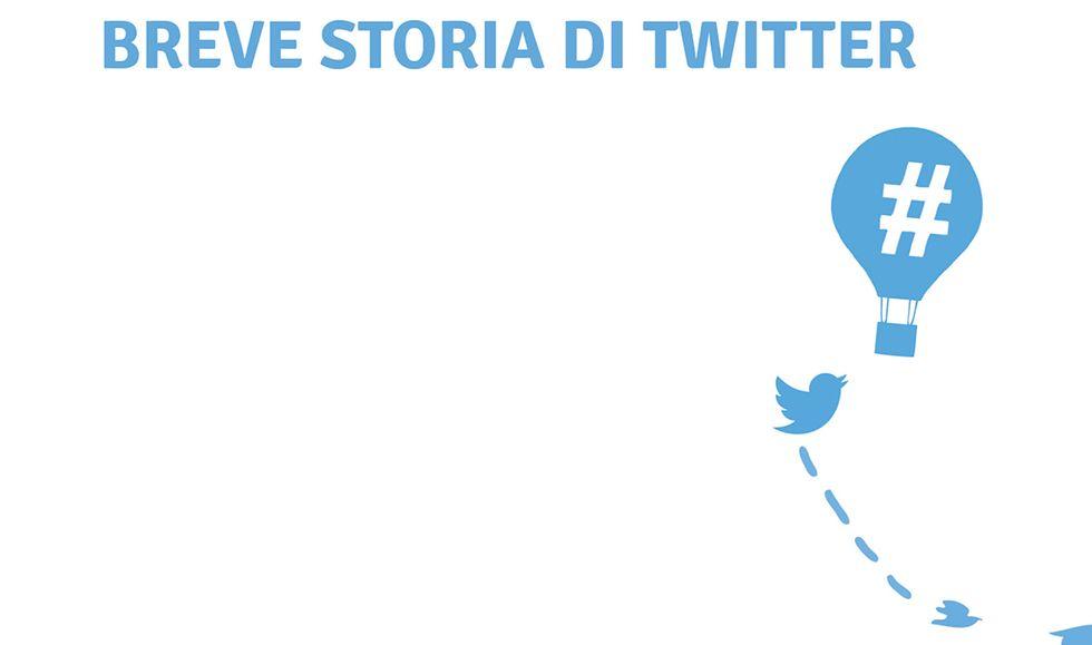 Breve storia di Twitter di Massimo Arcangeli