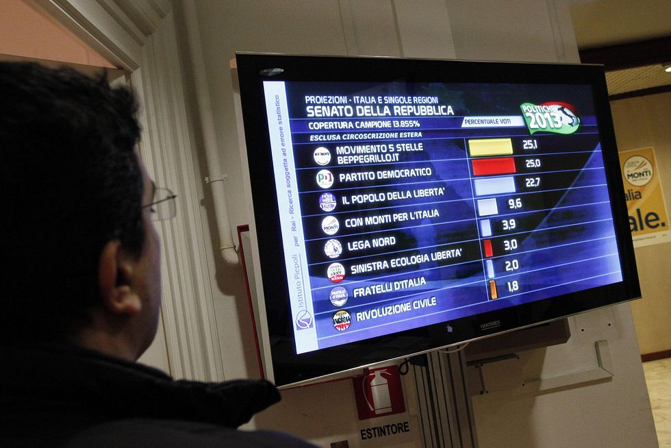Italian elections, our considerations
