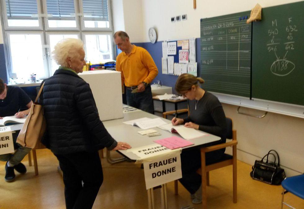 Referendum italiano ed elezioni in Europa: cosa aspettarsi sui mercati
