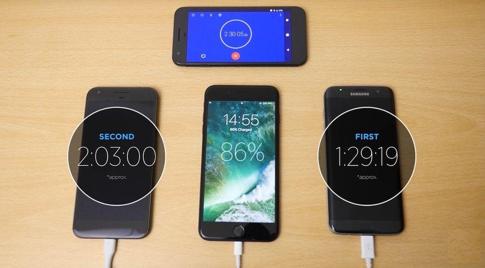 Perché il Galaxy S7 Edge ricarica più velocemente di iPhone 7 Plus e Google Pixel