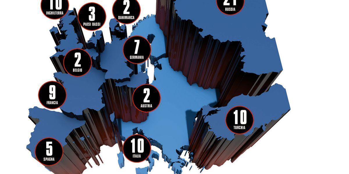 Terrorismo: l'Europa è ancora nel mirino