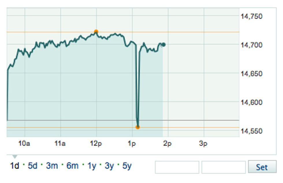 Falso tweet Ap: a Wall Street è panico