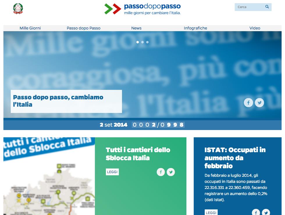 I #millegiorni di Renzi, le reazioni di twitter